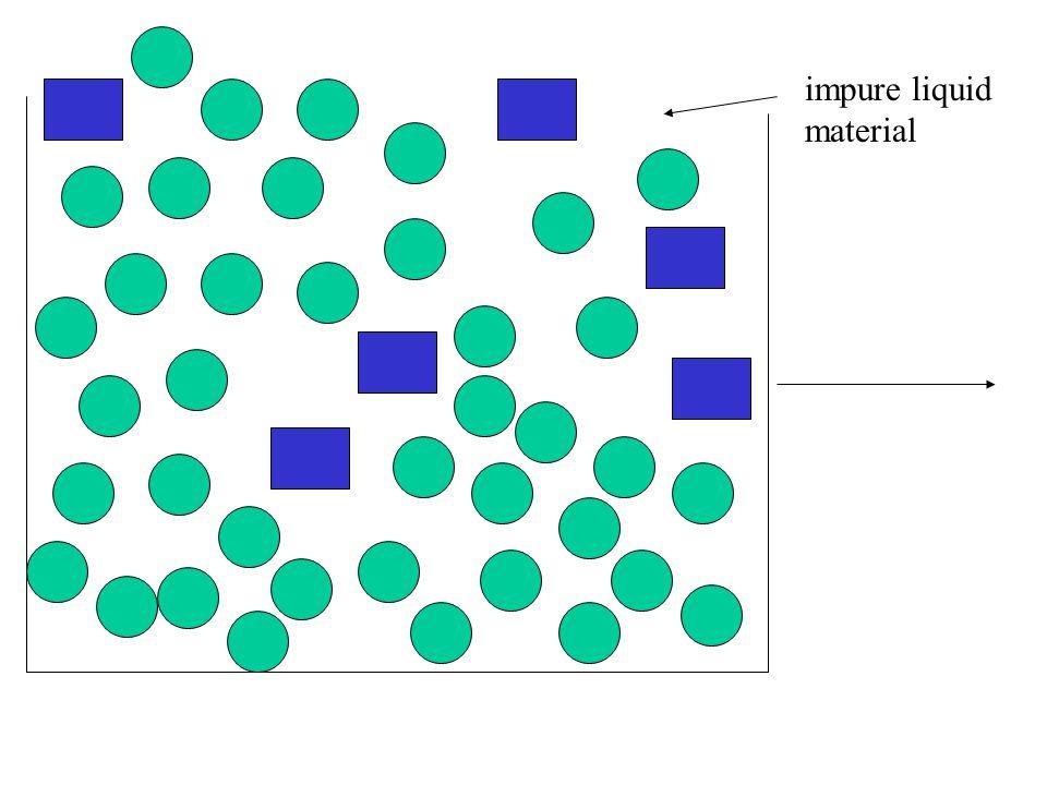 impure liquid material