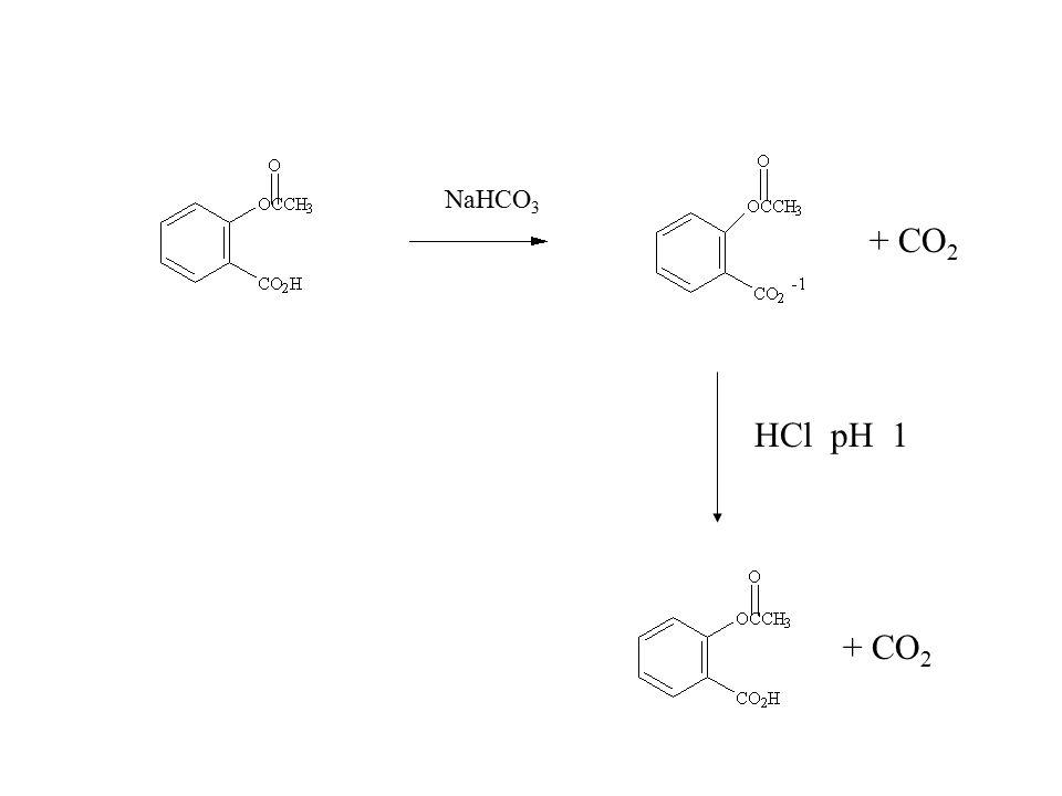 NaHCO 3 + CO 2 HCl pH 1 + CO 2