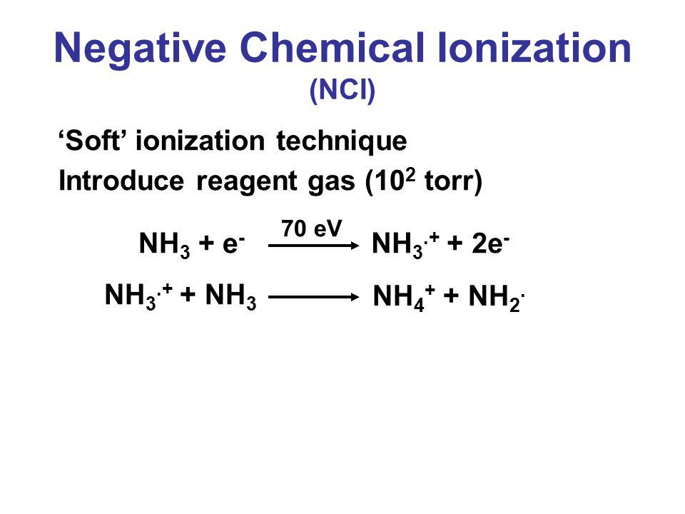 'Soft' ionization technique NH 3 + e - NH 3.+ + 2e - 70 eV NH 3.+ + NH 3 NH 4 + + NH 2. Introduce reagent gas (10 2 torr) Negative Chemical Ionization