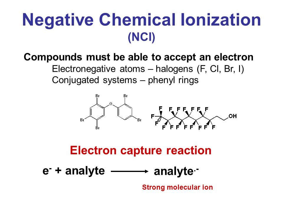 Compounds must be able to accept an electron Electronegative atoms – halogens (F, Cl, Br, I) Conjugated systems – phenyl rings e - + analyte analyte.- Electron capture reaction Strong molecular ion Negative Chemical Ionization (NCI)