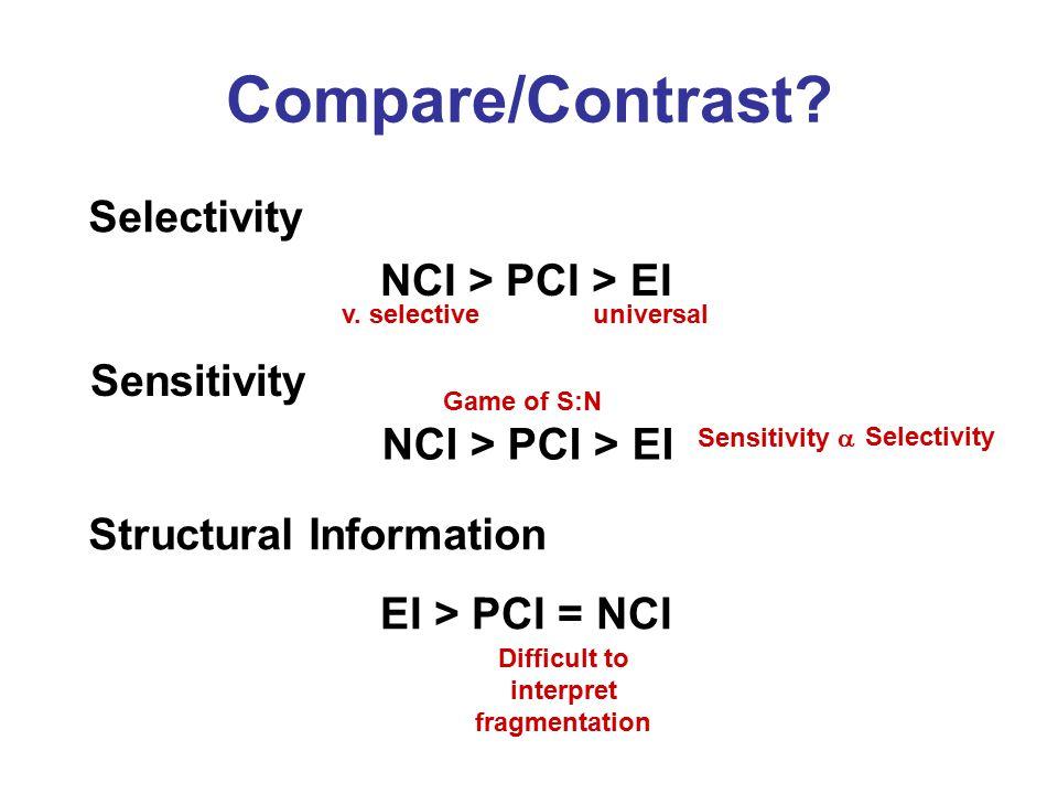 Compare/Contrast? Selectivity NCI > PCI > EI universalv. selective Sensitivity NCI > PCI > EI Game of S:N Sensitivity  Selectivity Structural Informa