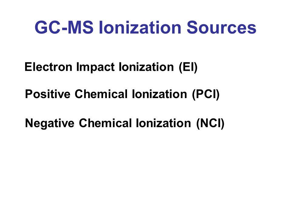 GC-MS Ionization Sources Electron Impact Ionization (EI) Positive Chemical Ionization (PCI) Negative Chemical Ionization (NCI)
