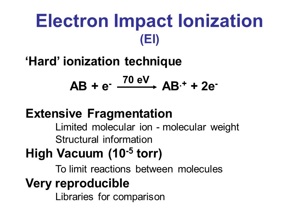 Electron Impact Ionization (EI) 'Hard' ionization technique AB + e - AB.+ + 2e - 70 eV Extensive Fragmentation Limited molecular ion - molecular weight Structural information High Vacuum (10 -5 torr) To limit reactions between molecules Very reproducible Libraries for comparison