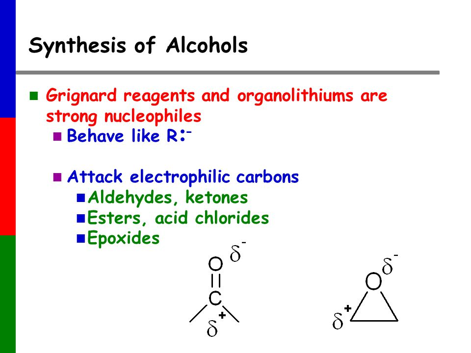 Synthesis of Alcohols Grignard reagents and organolithiums are strong nucleophiles Behave like R - Attack electrophilic carbons Aldehydes, ketones Esters, acid chlorides Epoxides