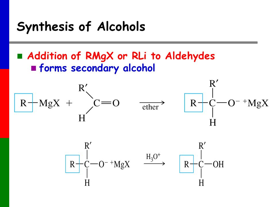 Synthesis of Alcohols Addition of RMgX or RLi to Aldehydes forms secondary alcohol