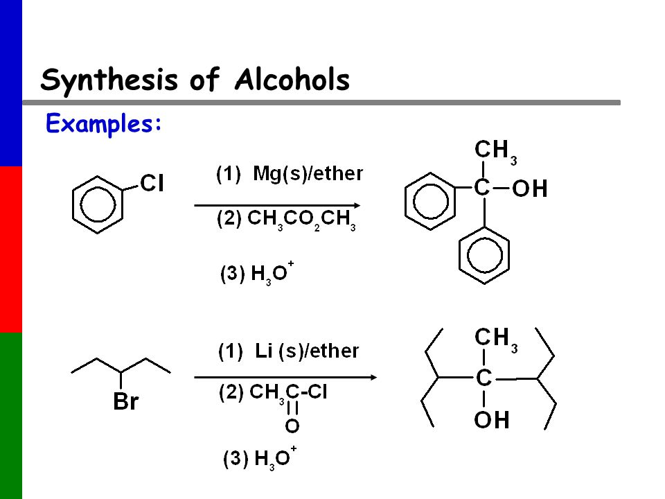 Synthesis of Alcohols Examples: