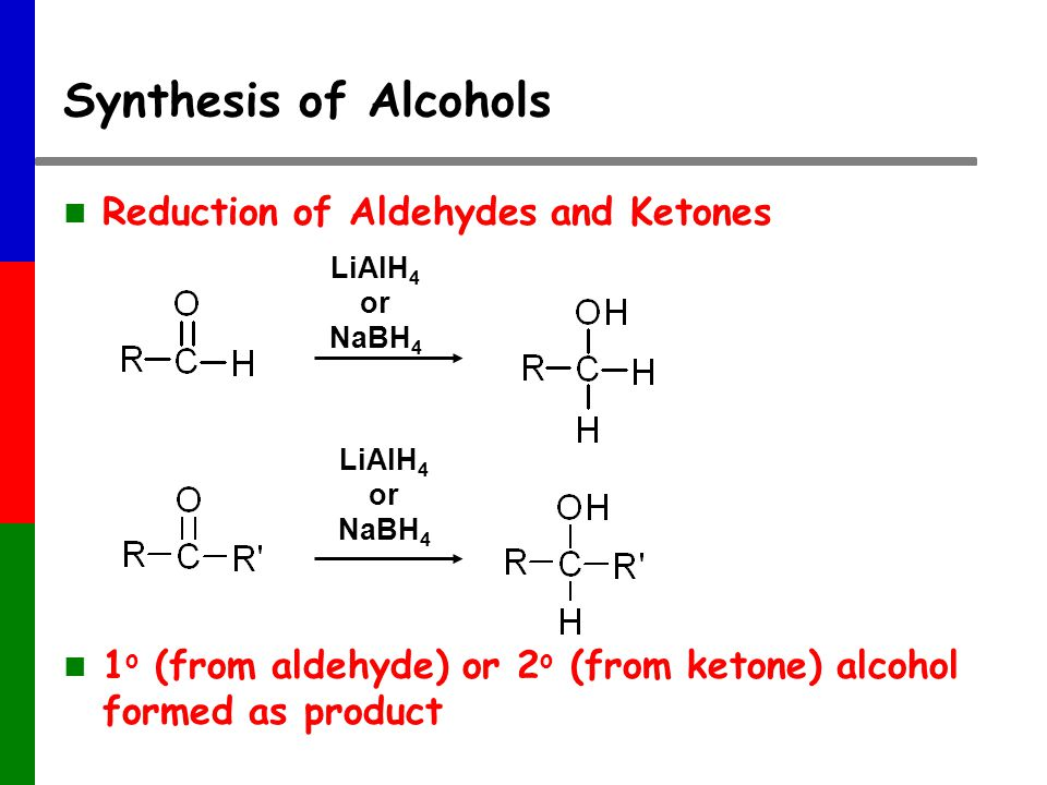 Synthesis of Alcohols Reduction of Aldehydes and Ketones 1 o (from aldehyde) or 2 o (from ketone) alcohol formed as product LiAlH 4 or NaBH 4 LiAlH 4 or NaBH 4