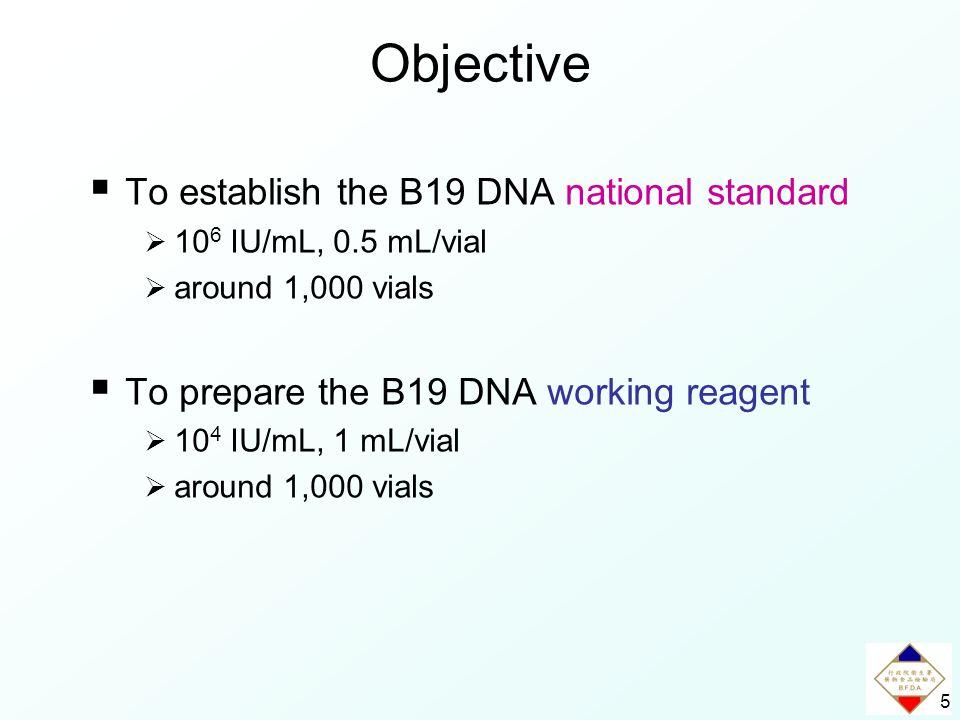 5  To establish the B19 DNA national standard  10 6 IU/mL, 0.5 mL/vial  around 1,000 vials  To prepare the B19 DNA working reagent  10 4 IU/mL, 1 mL/vial  around 1,000 vials Objective