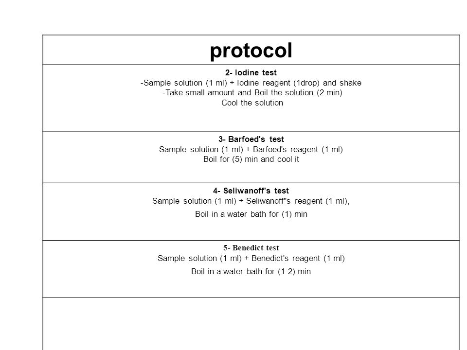 protocol 2- Iodine test -Sample solution (1 ml) + Iodine reagent (1drop) and shake -Take small amount and Boil the solution (2 min) ­Cool the solution 3- Barfoed s test Sample solution (1 ml) + Barfoed s reagent (1 ml) Boil for (5) min and cool it 4- Seliwanoff s test Sample solution (1 ml) + Seliwanoff s reagent (1 ml), Boil in a water bath for (1) min 5- Benedict test Sample solution (1 ml) + Benedict s reagent (1 ml) Boil in a water bath for (1-2) min