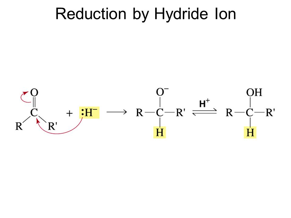 Reduction by Hydride Ion