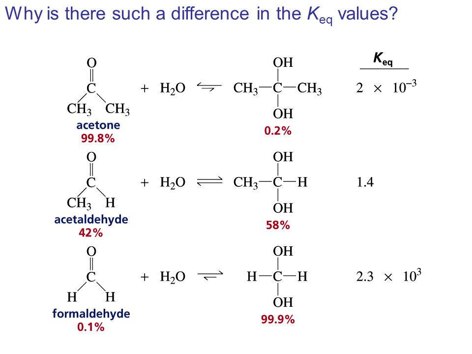 Why is there such a difference in the K eq values
