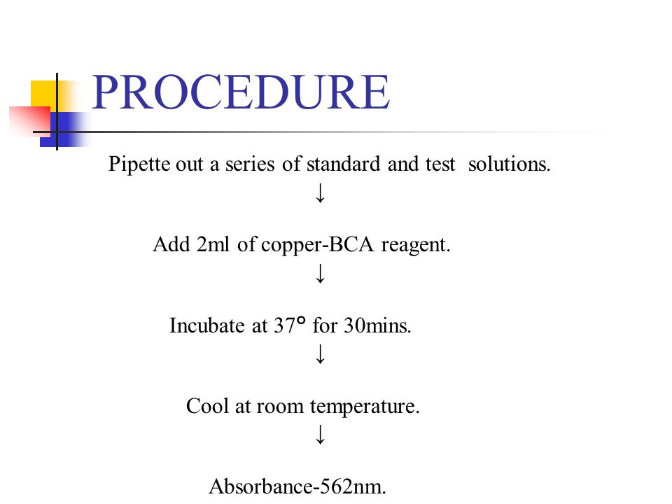 PROCEDURE Pipette out a series of standard and test solutions. ↓ Add 2ml of copper-BCA reagent. ↓ Incubate at 37° for 30mins. ↓ Cool at room temperatu