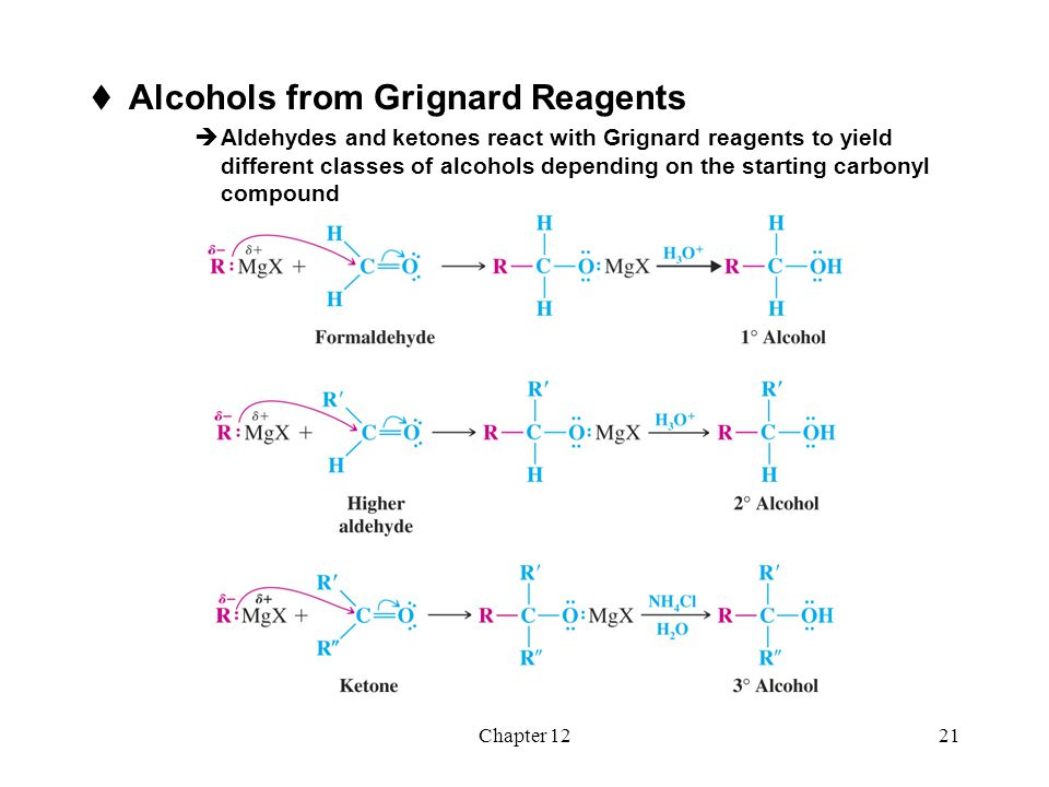 Chapter 1221  Alcohols from Grignard Reagents  Aldehydes and ketones react with Grignard reagents to yield different classes of alcohols depending o