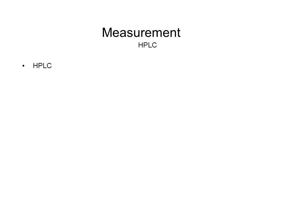 Measurement HPLC HPLC