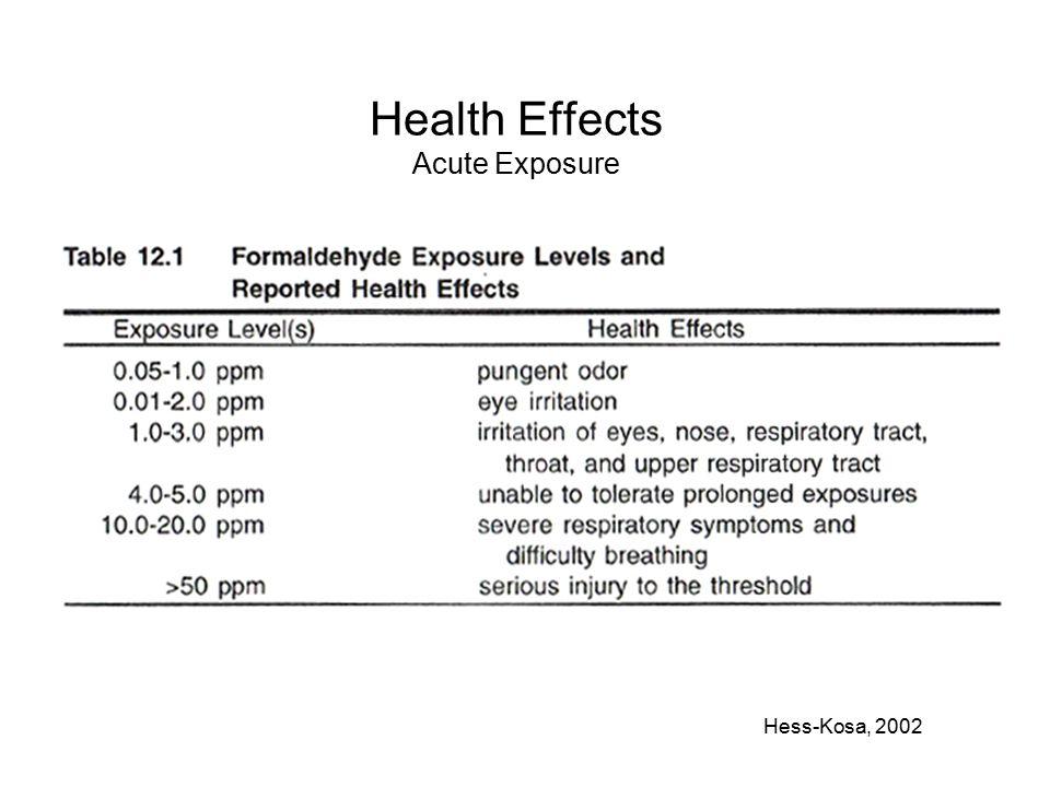 Health Effects Acute Exposure Hess-Kosa, 2002