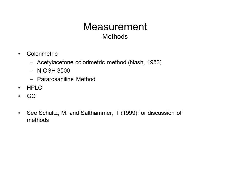 Measurement Methods Colorimetric –Acetylacetone colorimetric method (Nash, 1953) –NIOSH 3500 –Pararosaniline Method HPLC GC See Schultz, M. and Saltha