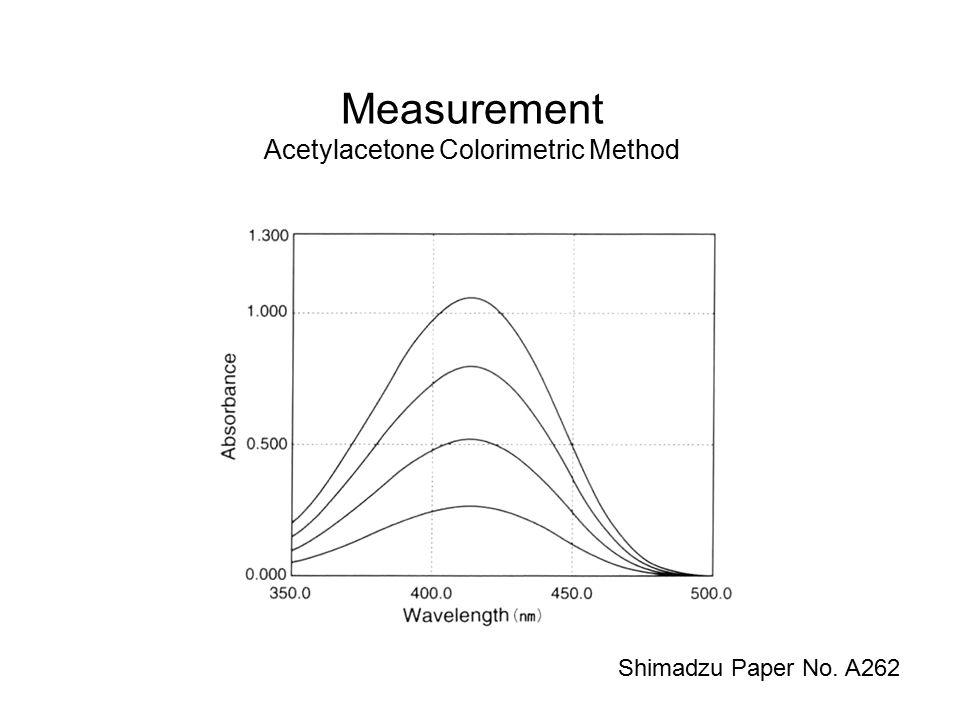 Measurement Acetylacetone Colorimetric Method Shimadzu Paper No. A262