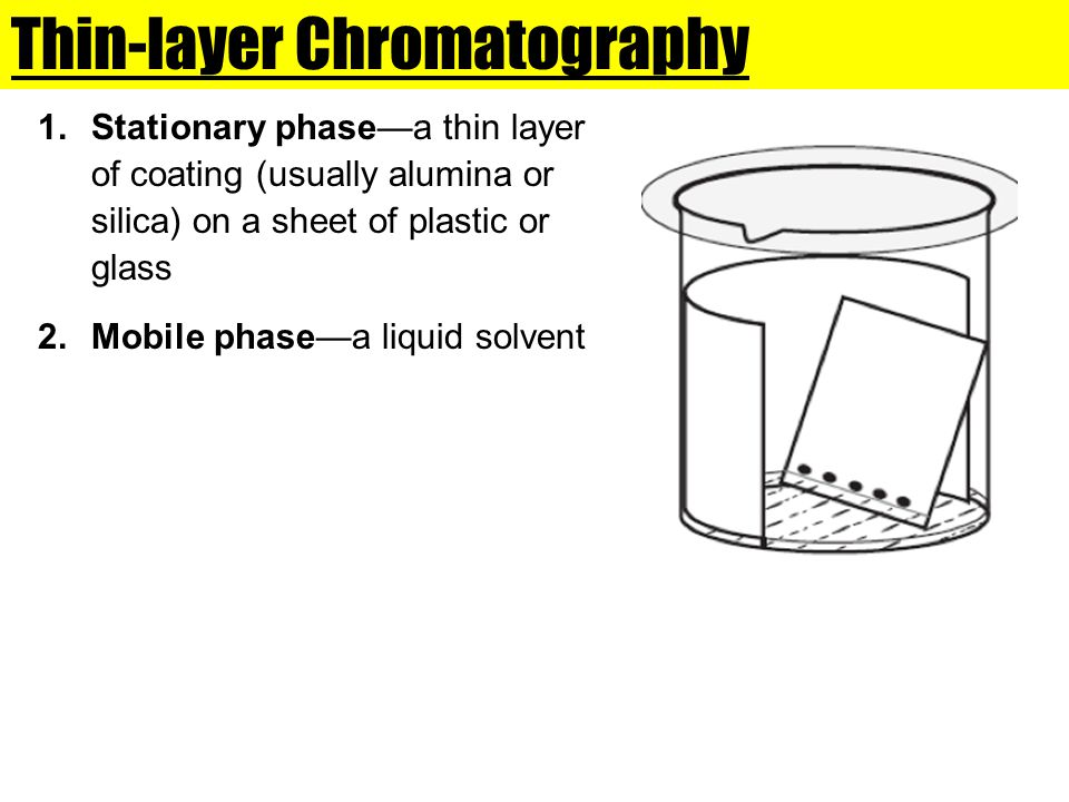 Thin-layer Chromatography 1.Stationary phase—a thin layer of coating (usually alumina or silica) on a sheet of plastic or glass 2.Mobile phase—a liquid solvent