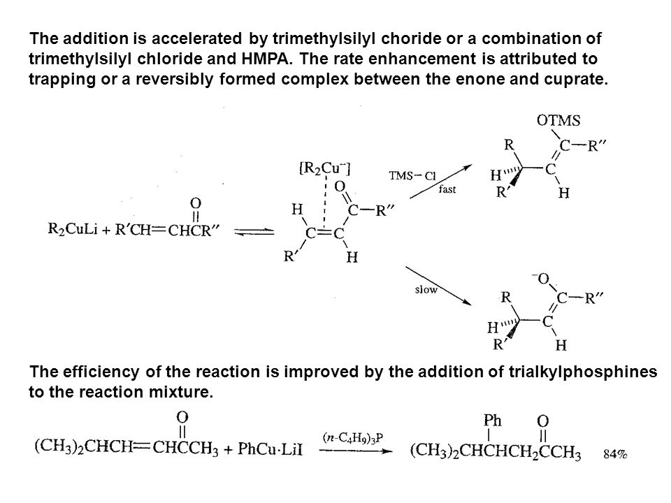 The addition is accelerated by trimethylsilyl choride or a combination of trimethylsilyl chloride and HMPA. The rate enhancement is attributed to trap