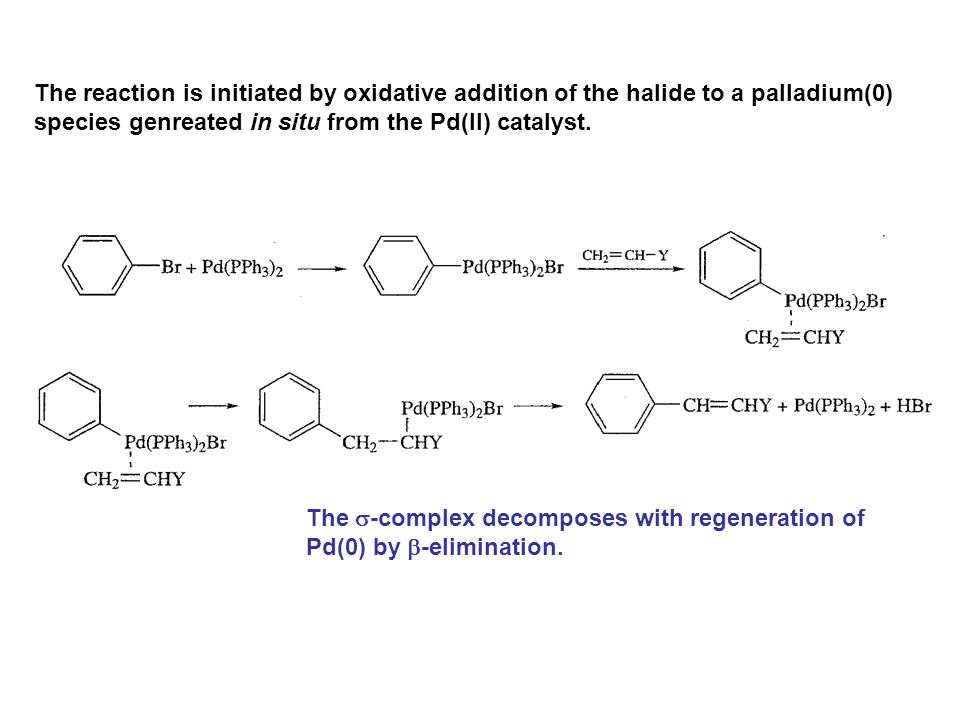 The reaction is initiated by oxidative addition of the halide to a palladium(0) species genreated in situ from the Pd(II) catalyst. The  -complex dec