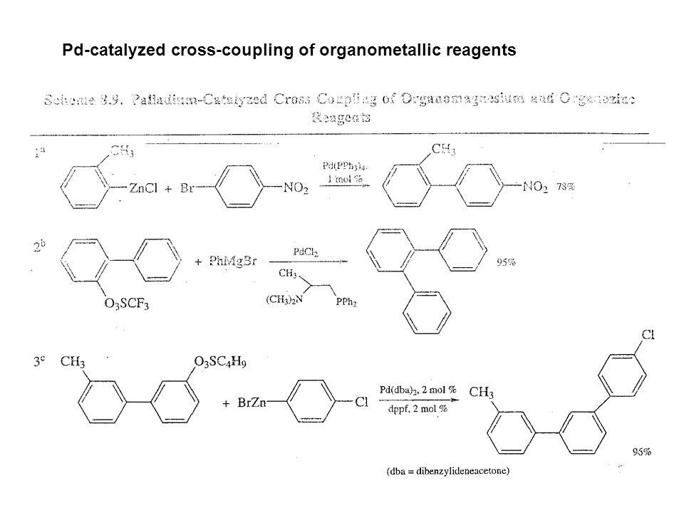 Pd-catalyzed cross-coupling of organometallic reagents