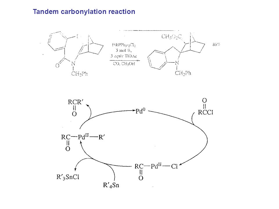 Tandem carbonylation reaction