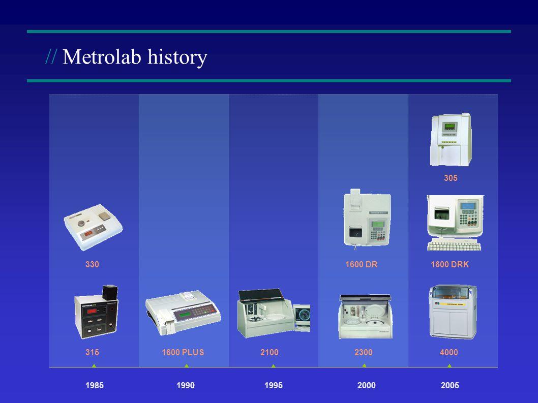 // Metrolab history 4000 1600 DRK 1990199520002005 1600 PLUS21002300 1600 DR 305 315 330 1985