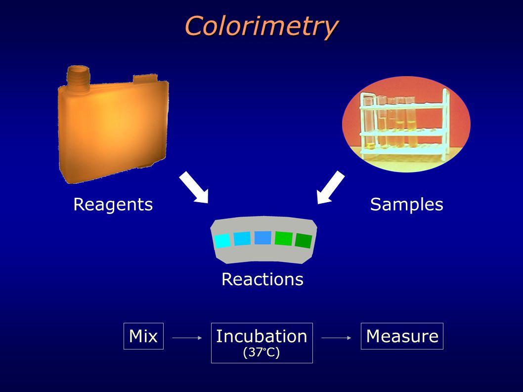 Colorimetry Samples Reactions Reagents MixIncubation (37°C) Measure