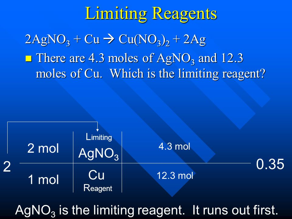 Limiting reagent (cooke method) N 2(g) + 3H 2(g)  2NH 3(g) What is the limiting reagent in the above reaction, if 10 moles of hydrogen gas react with 10 moles of nitrogen gas.