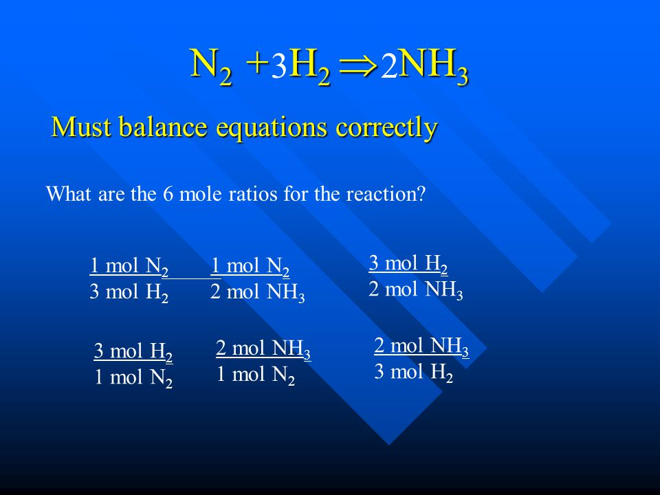 N 2 + H 2  NH 3 Must balance equations correctly 32 Balanced equation can be interpreted in terms of different quantitites.