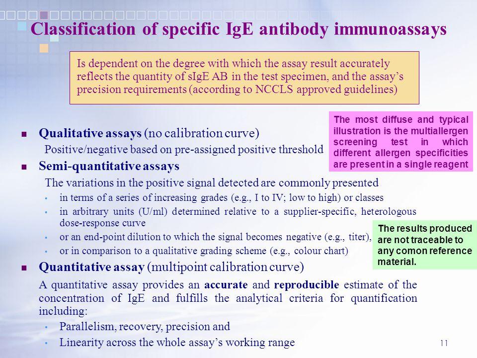 11 Classification of specific IgE antibody immunoassays Qualitative assays (no calibration curve) Positive/negative based on pre-assigned positive thr