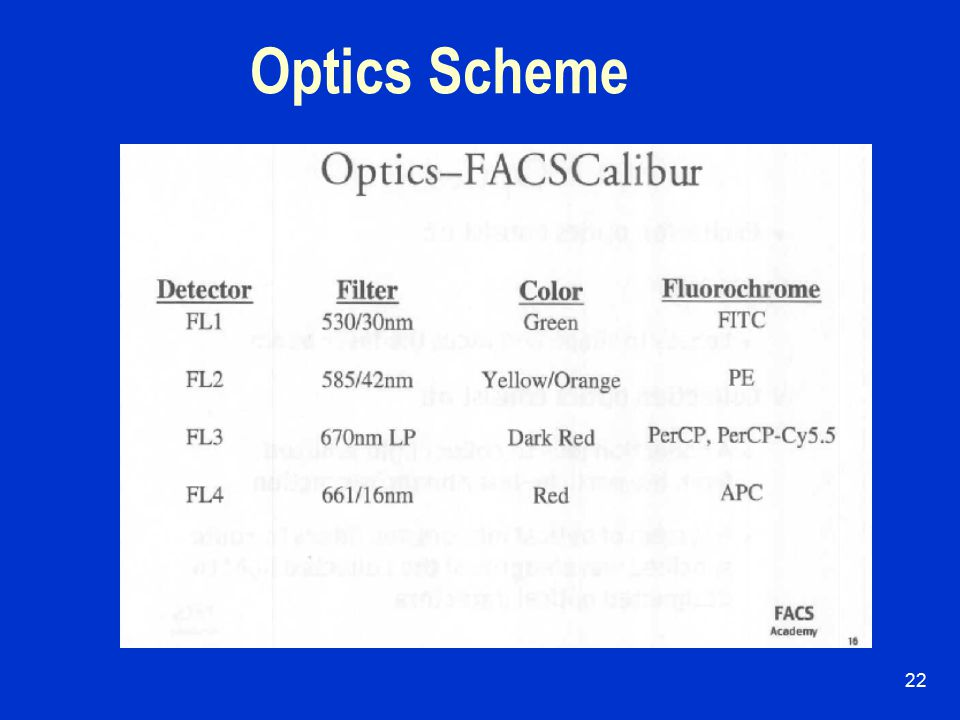 21 Optical Filters