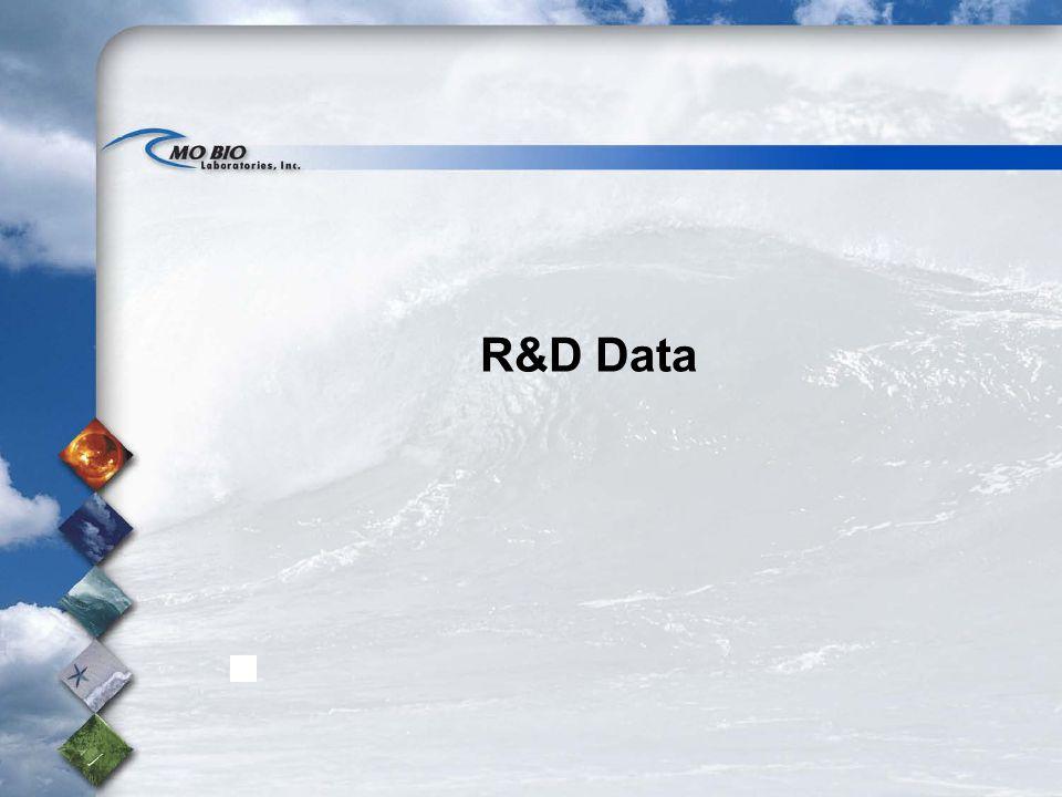 R&D Data