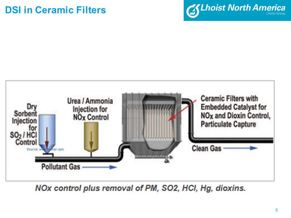 DSI in Ceramic Filters 6 Source: www.tri-mer.com