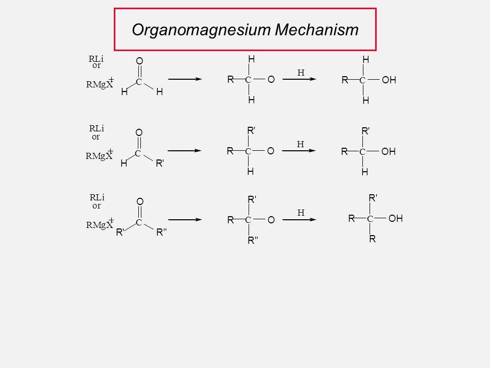 Organomagnesium Mechanism RMgX C HH O RMgX C R'H O RLi RMgX C R