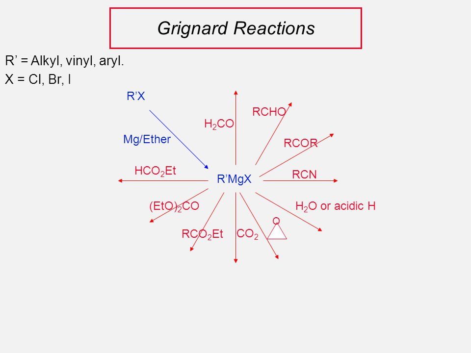 Grignard Reactions R' = Alkyl, vinyl, aryl.