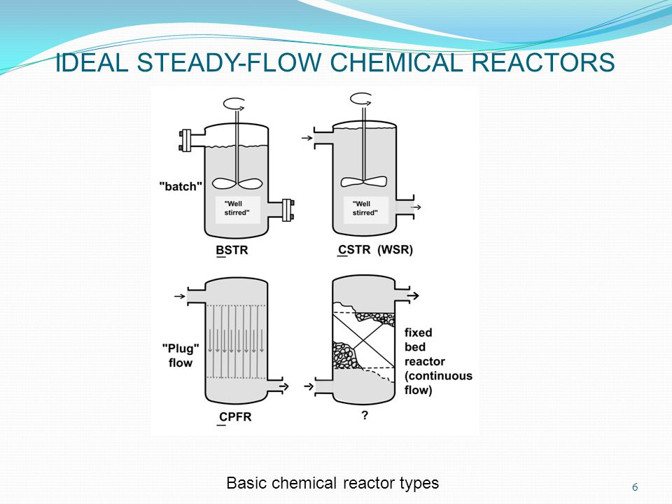 6 Basic chemical reactor types IDEAL STEADY-FLOW CHEMICAL REACTORS