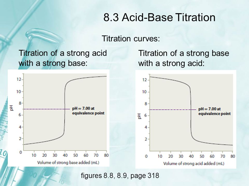 8.3 Acid-Base Titration Titration curves: Titration of a strong acid with a strong base: Titration of a strong base with a strong acid: figures 8.8, 8