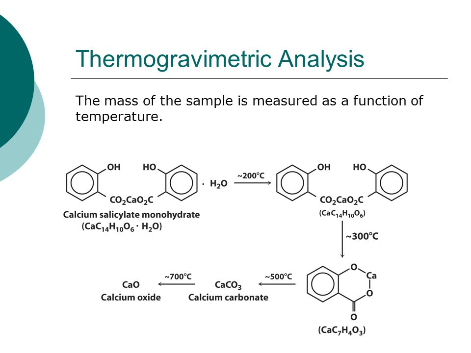 Thermogravimetric Analysis The mass of the sample is measured as a function of temperature.