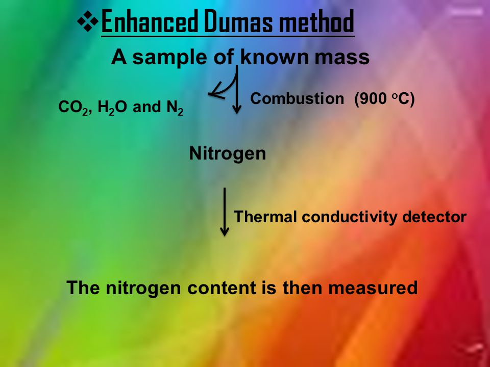  Enhanced Dumas method A sample of known mass Combustion (900 o C) CO 2, H 2 O and N 2 Nitrogen Thermal conductivity detector The nitrogen content is