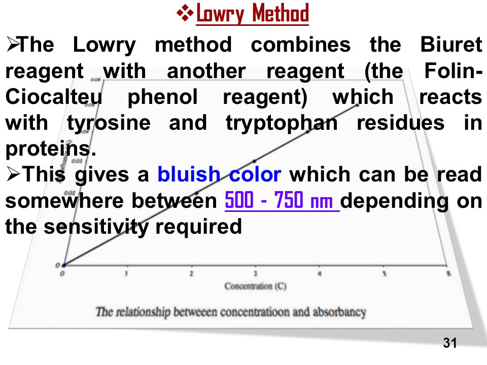31  Lowry Method  The Lowry method combines the Biuret reagent with another reagent (the Folin- Ciocalteu phenol reagent) which reacts with tyrosine