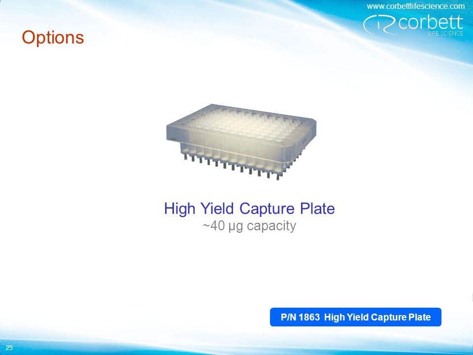 www.corbettlifescience.com 25 Options High Yield Capture Plate ~40 µg capacity P/N 1863 High Yield Capture Plate