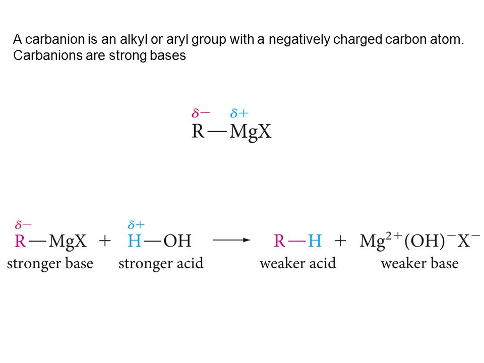 A carbanion is an alkyl or aryl group with a negatively charged carbon atom.
