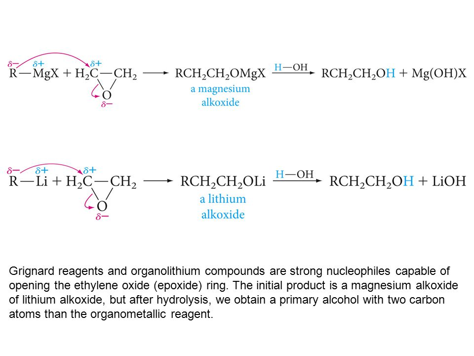 Grignard reagents and organolithium compounds are strong nucleophiles capable of opening the ethylene oxide (epoxide) ring. The initial product is a m