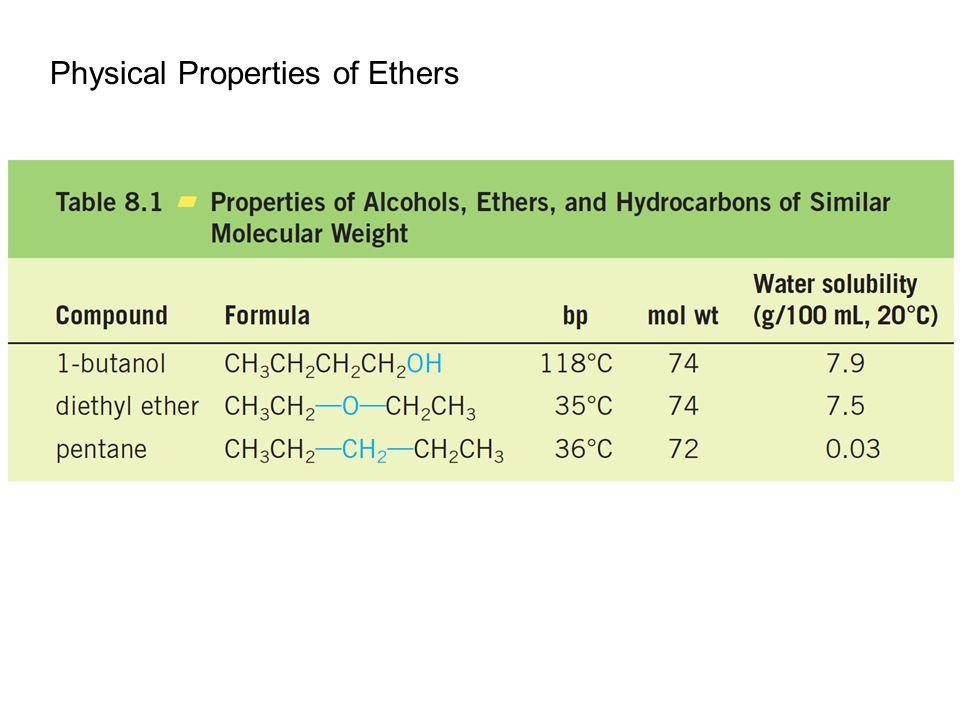 Although ethers cannot form hydrogen bonds with one another, they do form hydrogen bonds with alcohols.