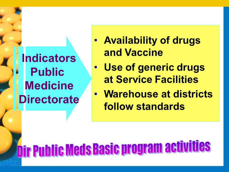 Indicators Public Medicine Directorate Availability of drugs and Vaccine Use of generic drugs at Service Facilities Warehouse at districts follow standards