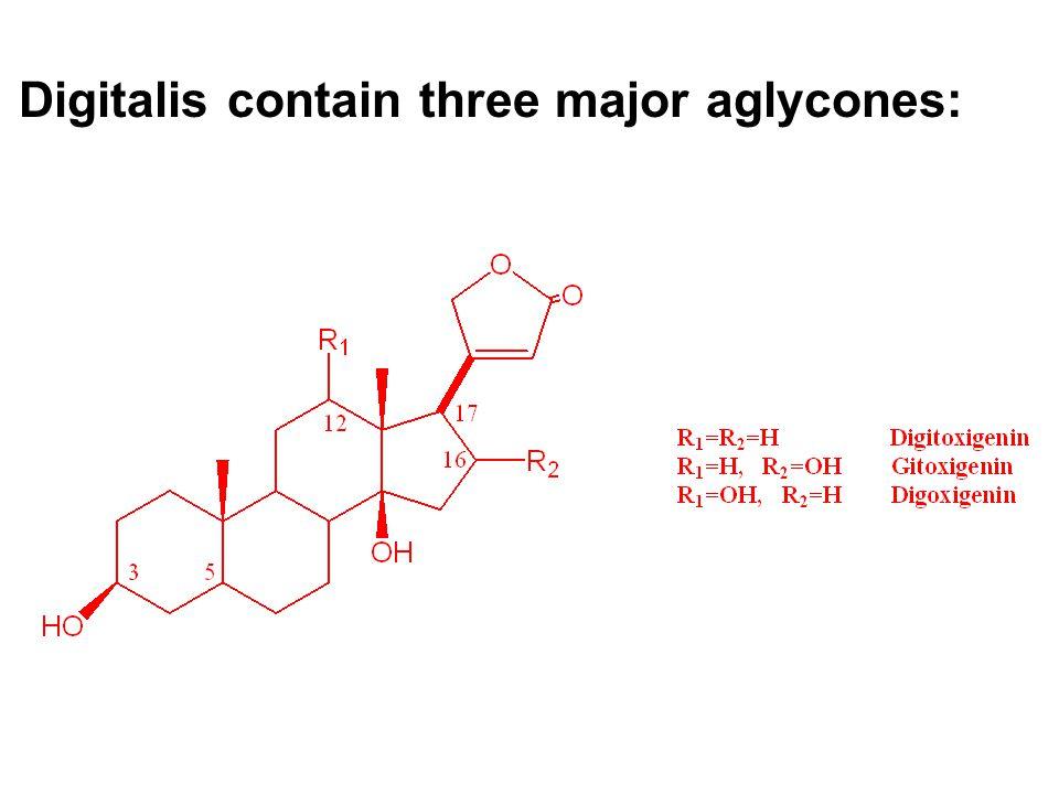 Digitalis contain three major aglycones: