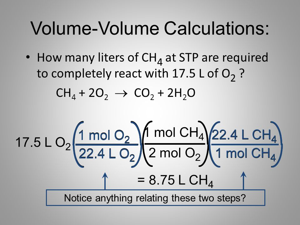 Volume-Volume Calculations: How many liters of CH 4 at STP are required to completely react with 17.5 L of O 2 ? CH 4 + 2O 2  CO 2 + 2H 2 O 17.5 L O