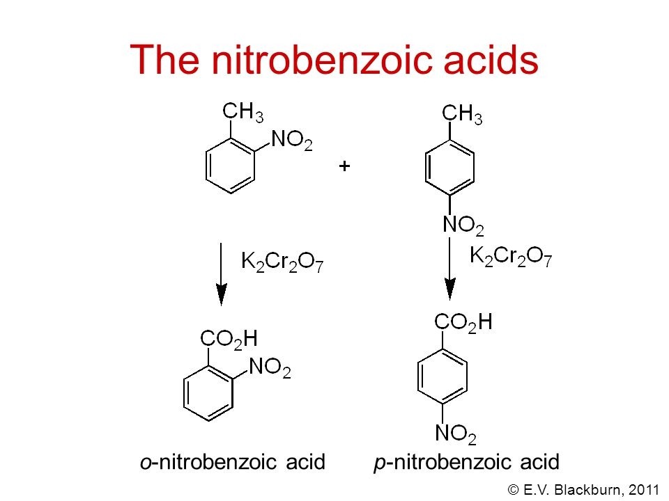 © E.V. Blackburn, 2011 The nitrobenzoic acids o-nitrobenzoic acidp-nitrobenzoic acid