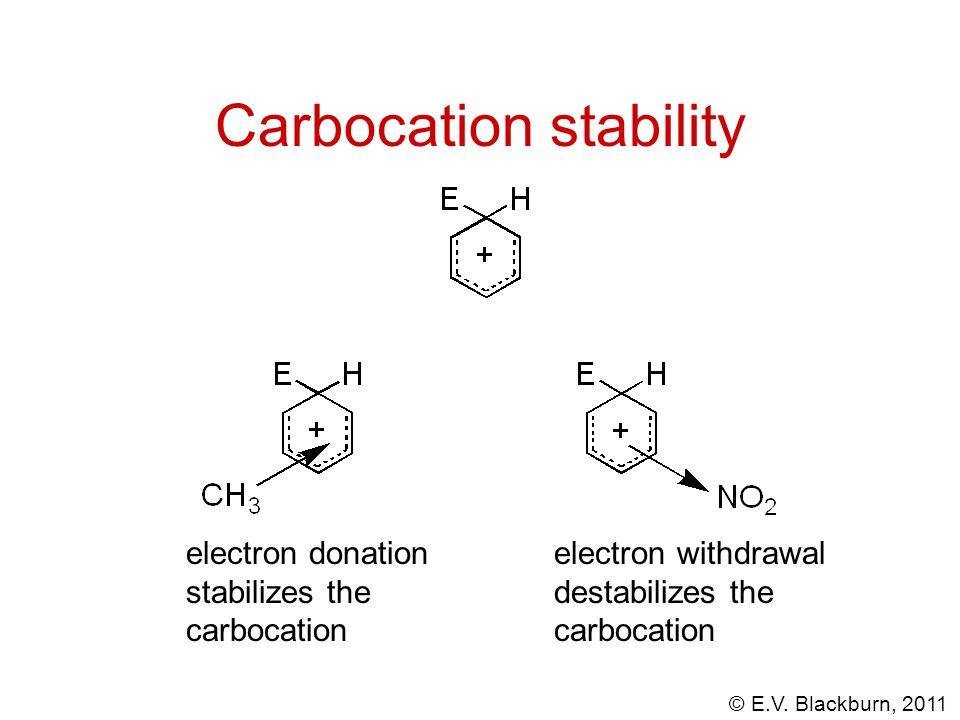© E.V. Blackburn, 2011 Carbocation stability electron donation stabilizes the carbocation electron withdrawal destabilizes the carbocation